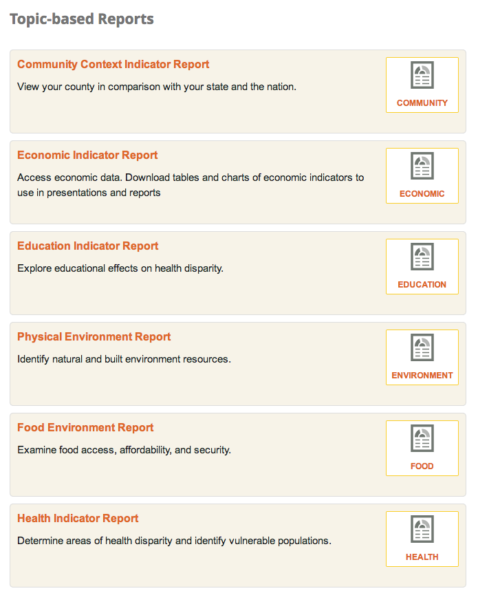 topic based reports