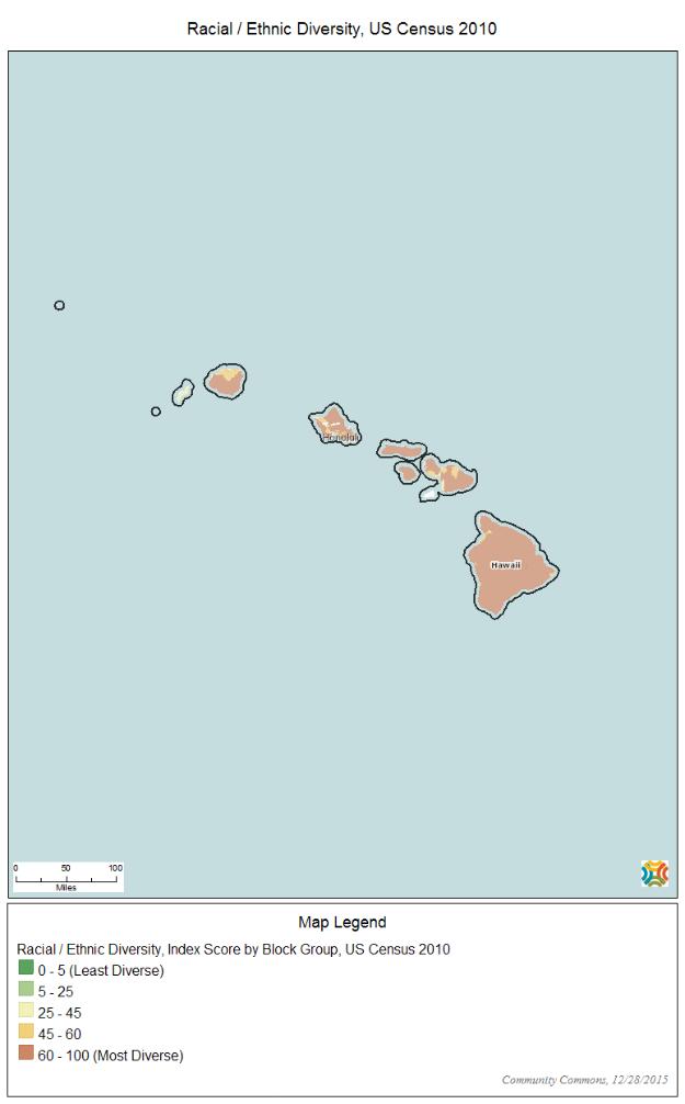 Hawaii diversity 625